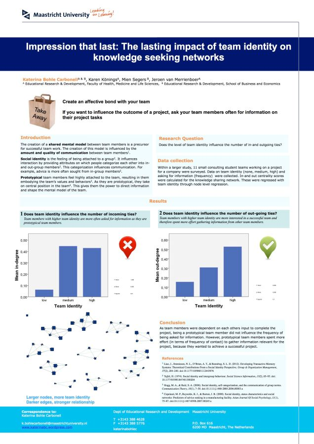 Impression that Last. Poster presented at Sunbelt 2014, February, Florida)